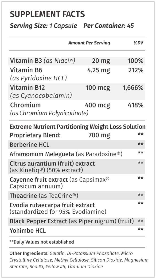 Metabolic Nutrition ThermoKal Supplement Facts